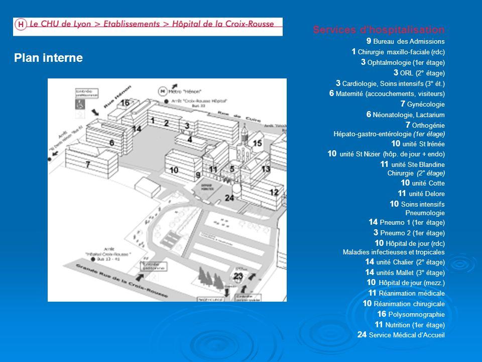 Consultations 1 Chirurgie maxillo-faciale 4 Ophtalmologie 2 ORL 5 Cardiologie 7 Maternité 7 Gynécologie 11 Anesthésie et Gynécologie 7 Planification et éducation familiale 10 Hépato-gastro-entérologie (1er ét) 10 Chirurgie (2° ét) 10 Pneumologie (3° ét) 10 Maladies infectieuses et tropicales 16 Insuffisance respiratoire / Nutrition 16 Neuro génétique 27 Parasitologie et pathologie exotique (niv 2) 27 Hématologie (niv 2) 11 Douleur (3° ét) 14 Neurologie 7 Néonatologie Plan interne