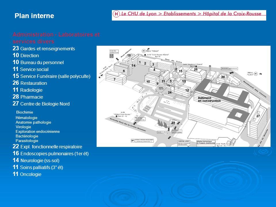 Demander son chemin (ex.6) Demander son chemin (ex.6) Situer un lieu dans lespace (ex.7, 8: DVD doc 1.1 ) Situer un lieu dans lespace (ex.7, 8: DVD doc 1.1 ) Prépositions de lieu (p.16) Autres noms de lieux à lhôpital (p.19) Noms de lieux à lhôpital (ex.9: DVD doc 1.2 ) Noms de lieux à lhôpital (ex.9: DVD doc 1.2 ) Spécialités médicales et spécialistes (pp.14 & 18) (ex.