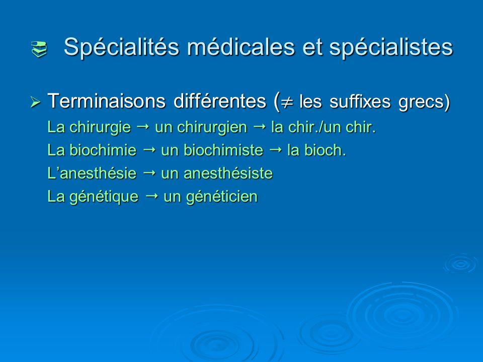Terminaisons différentes ( les suffixes grecs) Terminaisons différentes ( les suffixes grecs) La chirurgie un chirurgien la chir./un chir. La biochimi