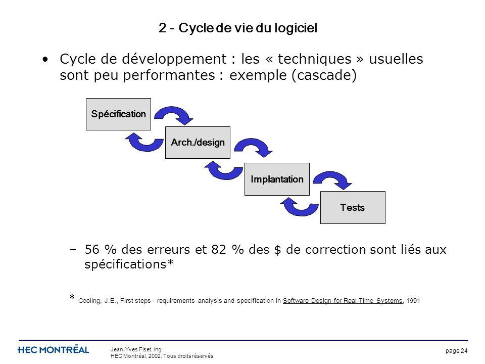 page 24 Jean-Yves Fiset, ing. HEC Montréal, 2002. Tous droits réservés. 2 - Cycle de vie du logiciel Cycle de développement : les « techniques » usuel