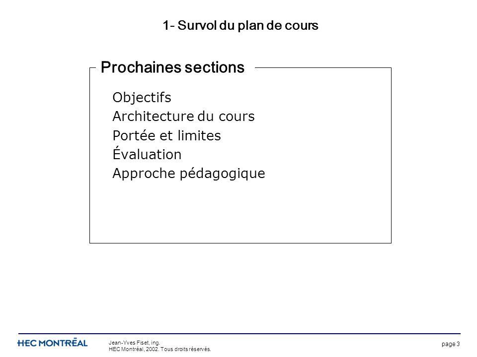 page 3 Jean-Yves Fiset, ing. HEC Montréal, 2002. Tous droits réservés. 1- Survol du plan de cours Objectifs Architecture du cours Portée et limites Év