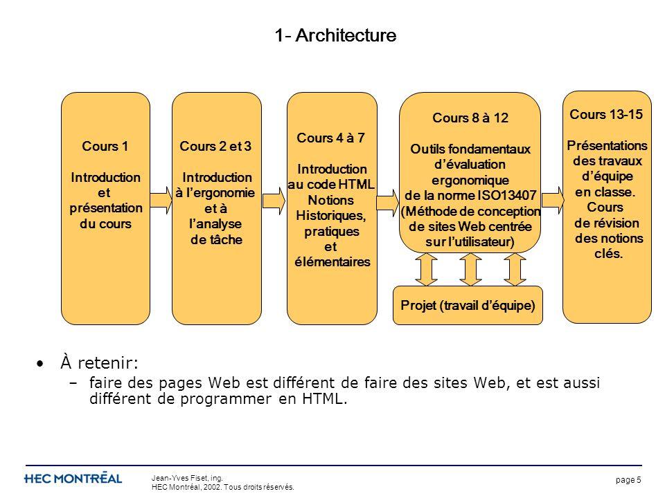 page 5 Jean-Yves Fiset, ing. HEC Montréal, 2002. Tous droits réservés. 1- Architecture À retenir: –faire des pages Web est différent de faire des site
