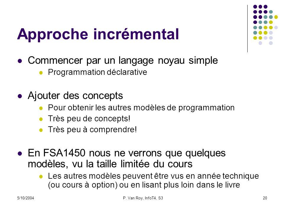 5/10/2004P. Van Roy, InfoT4, S320 Approche incrémental Commencer par un langage noyau simple Programmation déclarative Ajouter des concepts Pour obten