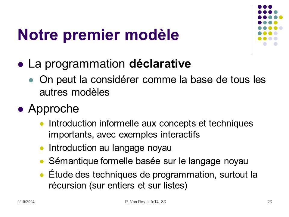 5/10/2004P. Van Roy, InfoT4, S323 Notre premier modèle La programmation déclarative On peut la considérer comme la base de tous les autres modèles App