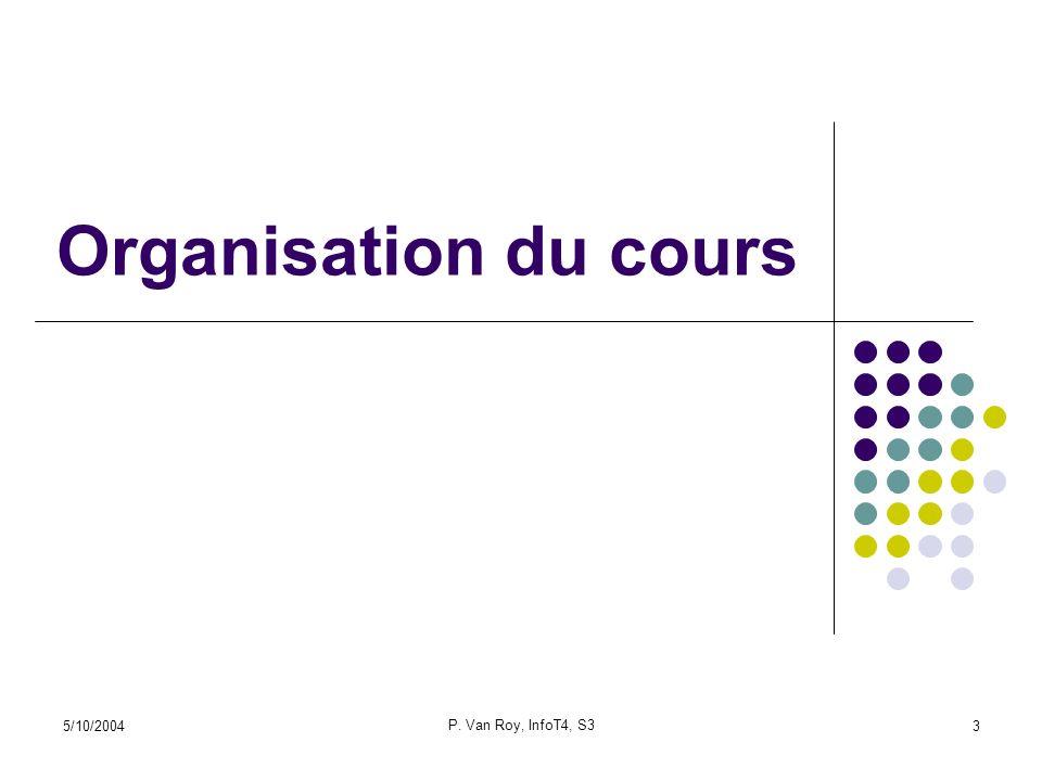 5/10/2004 P. Van Roy, InfoT4, S3 3 Organisation du cours