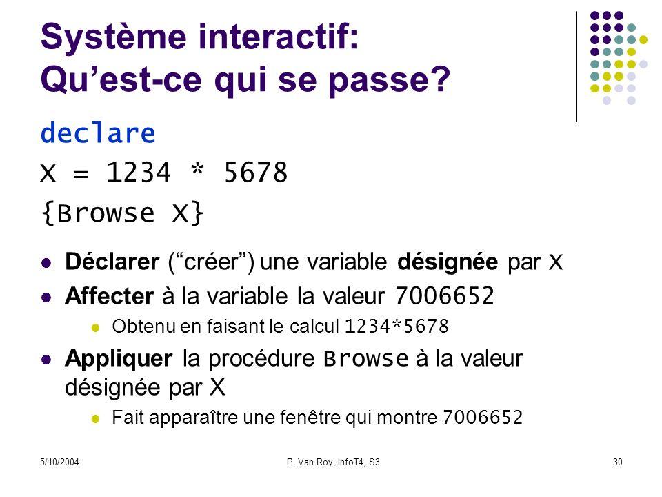 5/10/2004P. Van Roy, InfoT4, S330 Système interactif: Quest-ce qui se passe? Déclarer (créer) une variable désignée par X Affecter à la variable la va