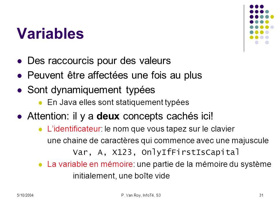 5/10/2004P. Van Roy, InfoT4, S331 Variables Des raccourcis pour des valeurs Peuvent être affectées une fois au plus Sont dynamiquement typées En Java