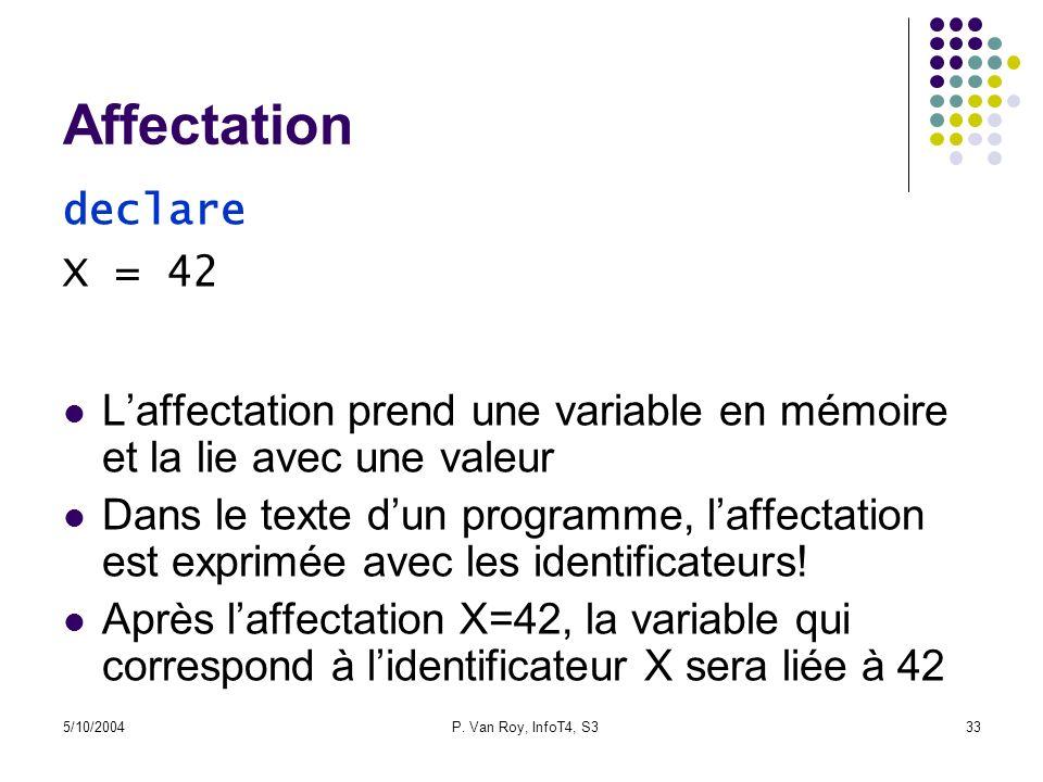 5/10/2004P. Van Roy, InfoT4, S333 Affectation Laffectation prend une variable en mémoire et la lie avec une valeur Dans le texte dun programme, laffec