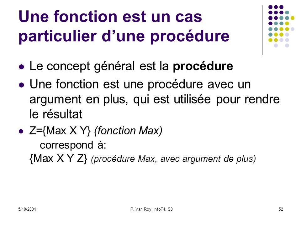 5/10/2004P. Van Roy, InfoT4, S352 Une fonction est un cas particulier dune procédure Le concept général est la procédure Une fonction est une procédur
