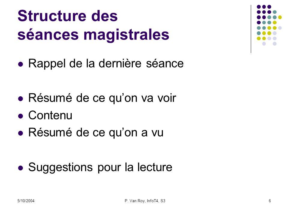 5/10/2004P. Van Roy, InfoT4, S36 Structure des séances magistrales Rappel de la dernière séance Résumé de ce quon va voir Contenu Résumé de ce quon a