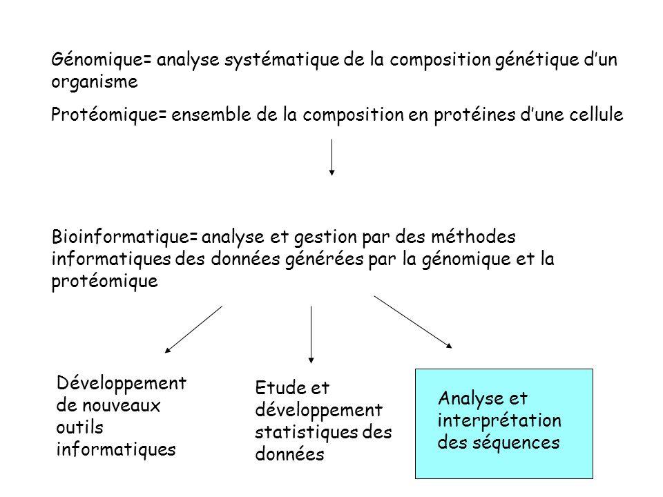 Génomique= analyse systématique de la composition génétique dun organisme Protéomique= ensemble de la composition en protéines dune cellule Bioinforma