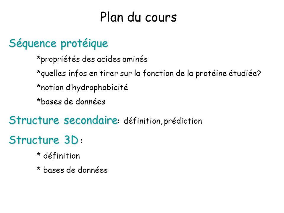 Plan du cours Séquence protéique *propriétés des acides aminés *quelles infos en tirer sur la fonction de la protéine étudiée? *notion dhydrophobicité