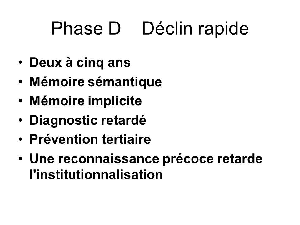 Phase D Déclin rapide Deux à cinq ans Mémoire sémantique Mémoire implicite Diagnostic retardé Prévention tertiaire Une reconnaissance précoce retarde
