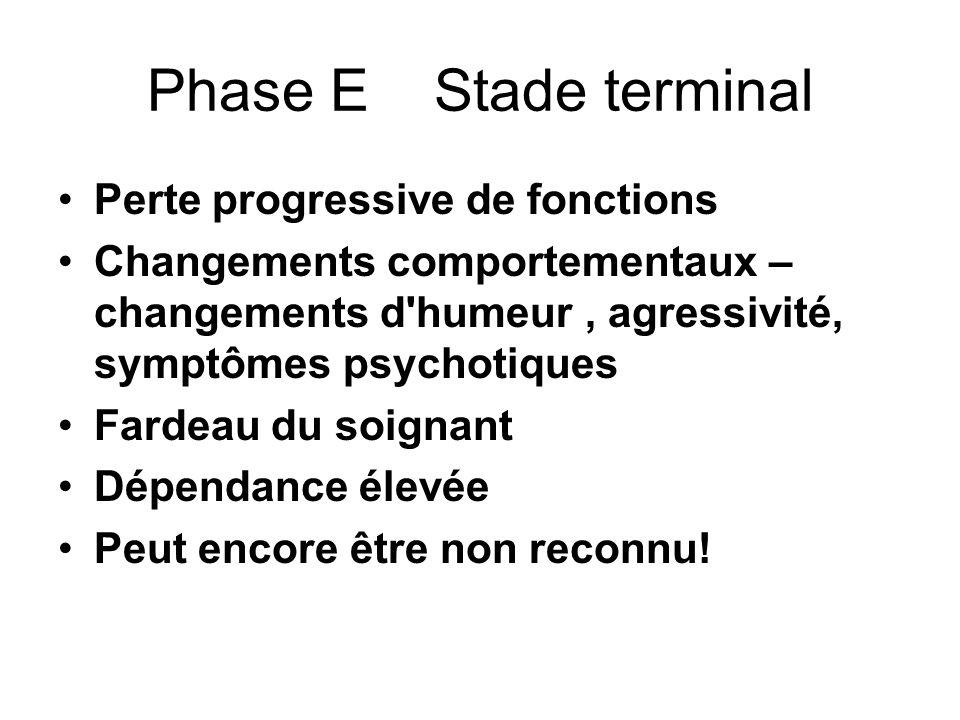 Phase E Stade terminal Perte progressive de fonctions Changements comportementaux – changements d'humeur, agressivité, symptômes psychotiques Fardeau