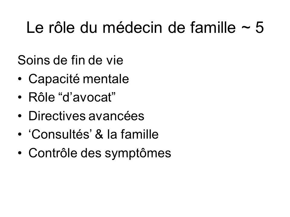 Le rôle du médecin de famille ~ 5 Soins de fin de vie Capacité mentale Rôle davocat Directives avancées Consultés & la famille Contrôle des symptômes