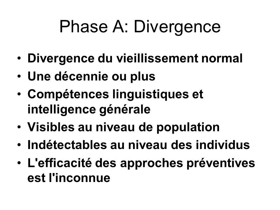 Phase A: Divergence Divergence du vieillissement normal Une décennie ou plus Compétences linguistiques et intelligence générale Visibles au niveau de