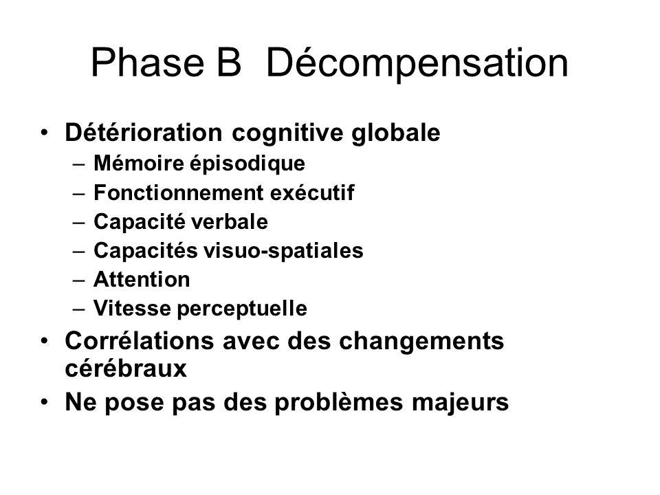 Phase B Décompensation Détérioration cognitive globale –Mémoire épisodique –Fonctionnement exécutif –Capacité verbale –Capacités visuo-spatiales –Atte