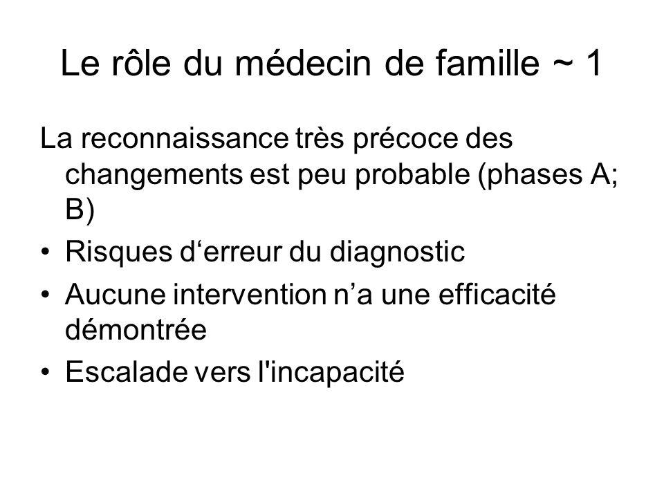 Le rôle du médecin de famille ~ 1 La reconnaissance très précoce des changements est peu probable (phases A; B) Risques derreur du diagnostic Aucune i