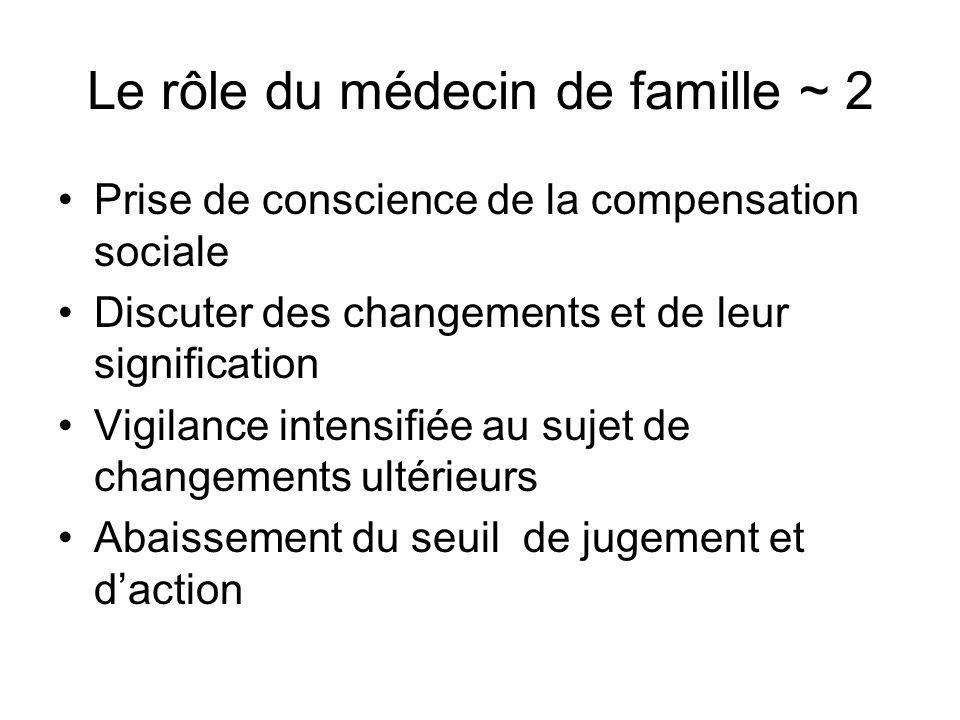 Le rôle du médecin de famille ~ 2 Prise de conscience de la compensation sociale Discuter des changements et de leur signification Vigilance intensifi