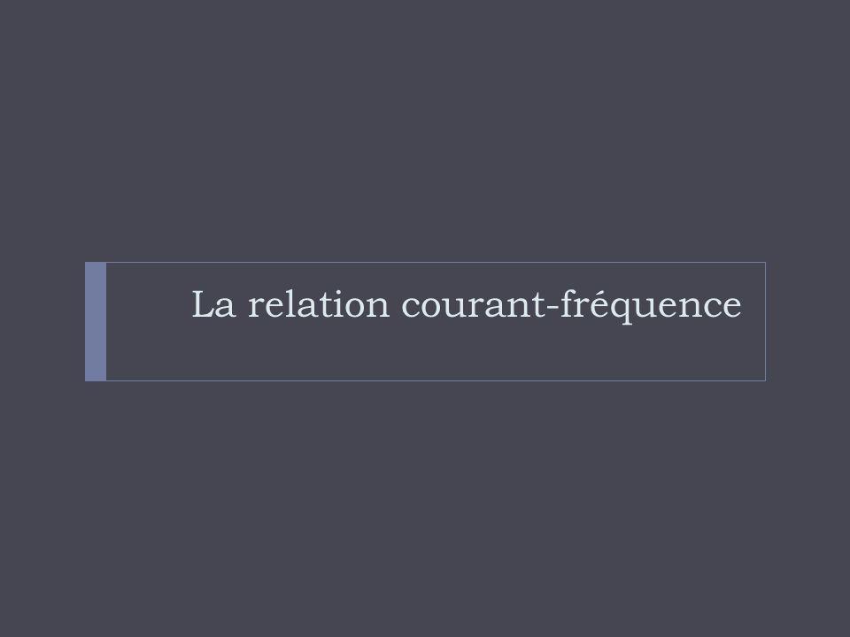 La relation courant-fréquence