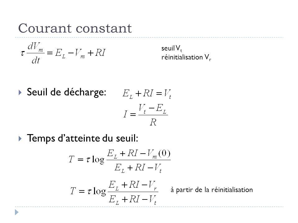 Courant constant Seuil de décharge: Temps datteinte du seuil: seuil V t réinitialisation V r à partir de la réinitialisation