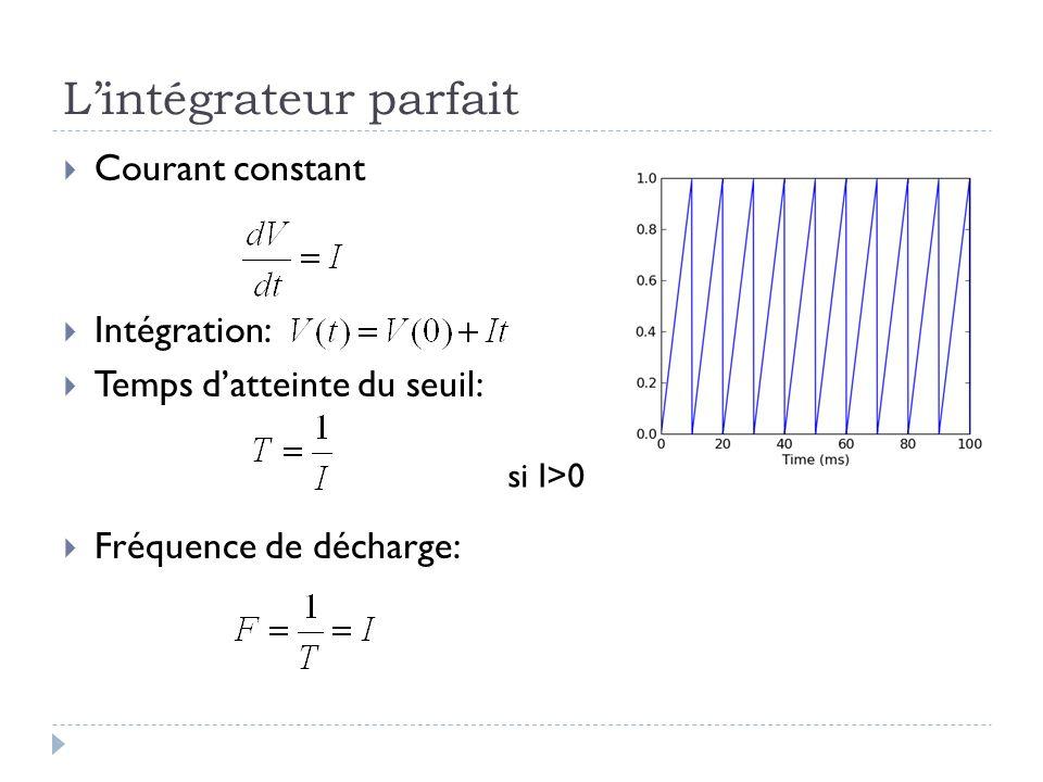 Lintégrateur parfait Courant constant Intégration: Temps datteinte du seuil: Fréquence de décharge: si I>0