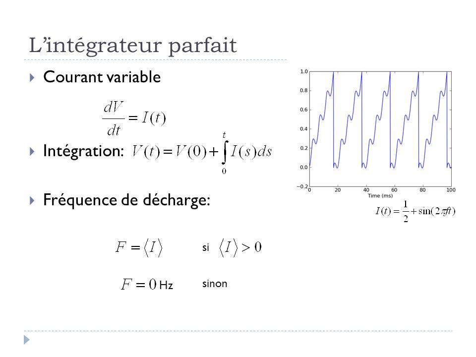 Lintégrateur parfait Courant variable Intégration: Fréquence de décharge: si sinon Hz