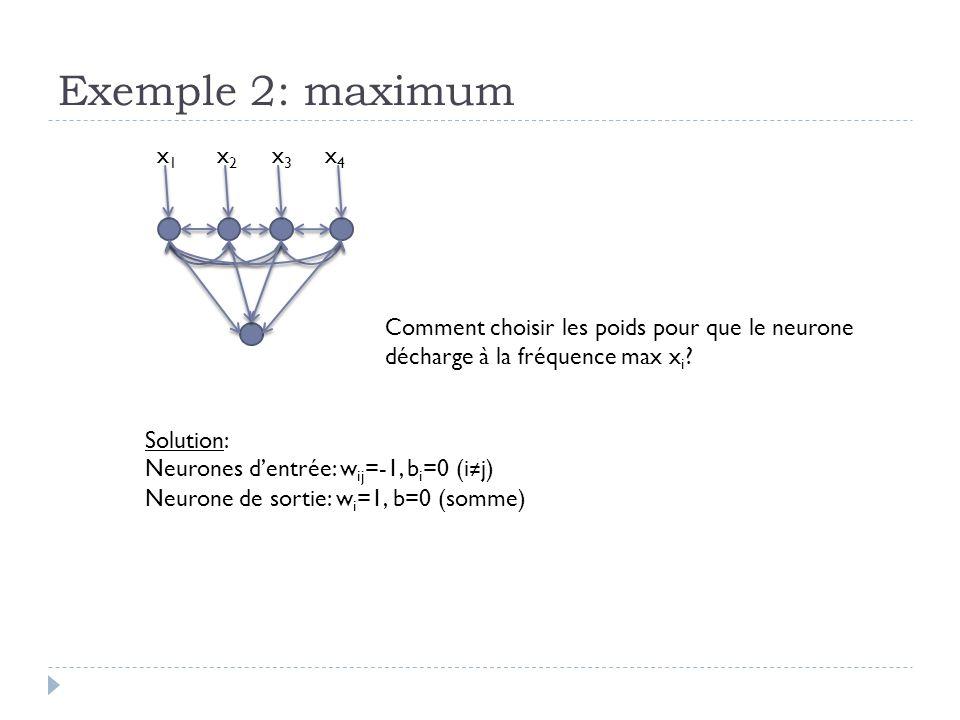 Exemple 2: maximum Comment choisir les poids pour que le neurone décharge à la fréquence max x i ? x1x1 x2x2 x3x3 x4x4 Solution: Neurones dentrée: w i