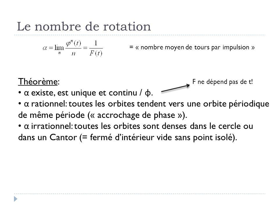 Le nombre de rotation = « nombre moyen de tours par impulsion » Théorème: α existe, est unique et continu / φ. α rationnel: toutes les orbites tendent