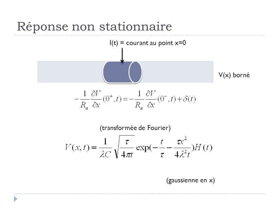 Réponse non stationnaire I(t) = courant au point x=0 V(x) borné (transformée de Fourier) (gaussienne en x)