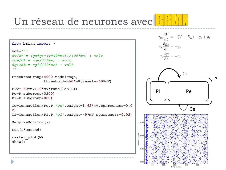 Un réseau de neurones avec PiPe Ce Ci P from brian import * eqs= dv/dt = (ge+gi-(v+49*mV))/(20*ms) : volt dge/dt = -ge/(5*ms) : volt dgi/dt = -gi/(10*ms) : volt P=NeuronGroup(4000,model=eqs, threshold=-50*mV,reset=-60*mV) P.v=-60*mV+10*mV*rand(len(P)) Pe=P.subgroup(3200) Pi=P.subgroup(800) Ce=Connection(Pe,P, ge ,weight=1.62*mV,sparseness=0.0 2) Ci=Connection(Pi,P, gi ,weight=-9*mV,sparseness=0.02) M=SpikeMonitor(P) run(1*second) raster_plot(M) show()