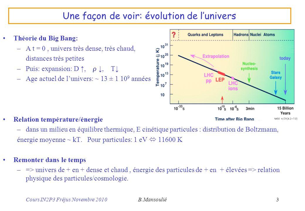 Cours IN2P3 Fréjus Novembre 2010B.Mansoulié4 Évolution de lunivers du Big Bang à aujourdhui TempsEnergie/température Physique 10 -39 s10 19 eV= MPlanckGravitation quantique: on ne sait rien.