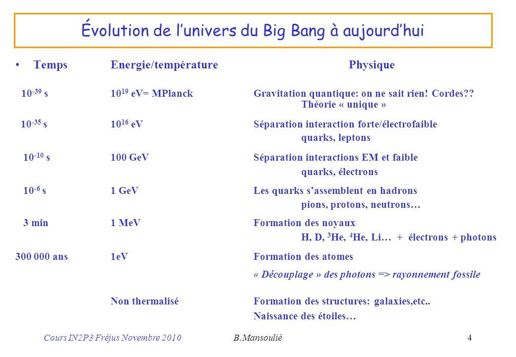 Cours IN2P3 Fréjus Novembre 2010B.Mansoulié5 Evolution: unification/séparation des forces 2 façons de voir: - Evolution de lunivers dans le temps - Aujourdhui: structure de la matière à des échelles de plus en plus petites