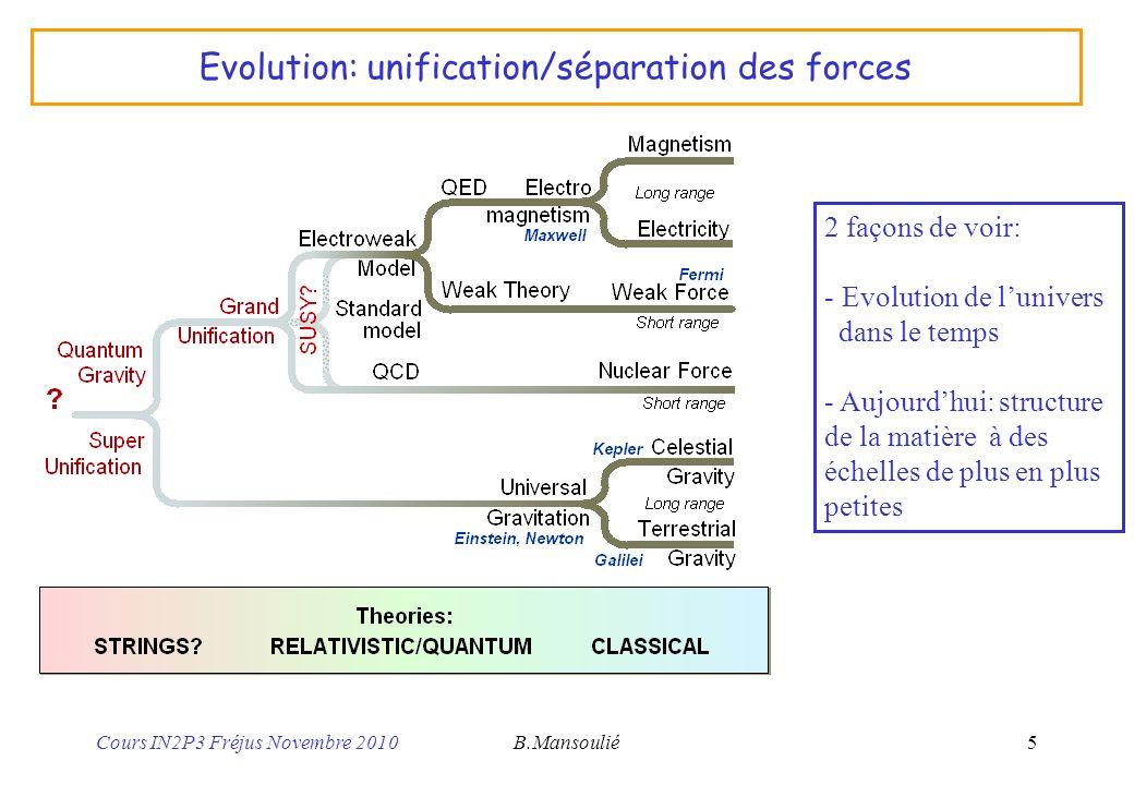 Cours IN2P3 Fréjus Novembre 2010B.Mansoulié6 Autre vision: sources de particules Cosmiques (observatoires, satellites) –Photons (toutes longueurs dondes: radio… de 100 TeV) –Neutrinos (Antares) –Protons etc.
