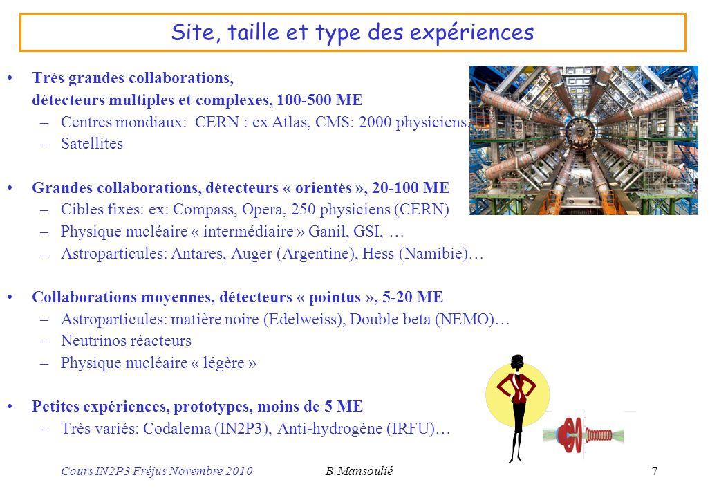 Cours IN2P3 Fréjus Novembre 2010B.Mansoulié8 Technologies et moyens Diversité des utilisations, unité des technologies et méthodes Détection exemples: –Silicium: CMS (Cern LHC), Glast (satellite), Must (ganil) –Lumière: PMs, APD… Mécanique –Légère et immatérielle.