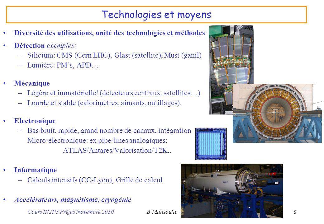 Cours IN2P3 Fréjus Novembre 2010B.Mansoulié9 Physique des particules Thèmes principaux –Collisionneurs haute énergie Energies élevées de collision Exploration de la matière aux plus petites échelles Temps les plus courts après le Big-Bang –Violation de CP, matière-antimatière Energies moyennes Intensités élevées => mesures effets très fins Asymétrie matière-antimatière: ingrédient essentiel –Neutrinos Energies moyennes ou faibles (accélérateurs, réacteurs) Excellente sonde pour effets fins.