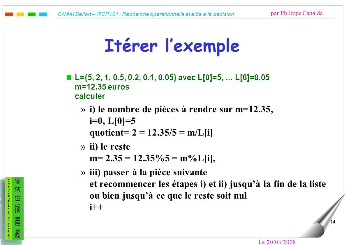 CNAM Belfort – RCP101 : Recherche opérationnelle et aide à la décision par Philippe Canalda Le 20/03/2008 14 Itérer lexemple nL={5, 2, 1, 0.5, 0.2, 0.