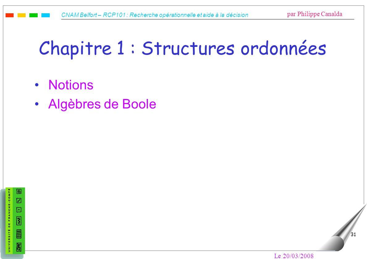 CNAM Belfort – RCP101 : Recherche opérationnelle et aide à la décision par Philippe Canalda Le 20/03/2008 31 Chapitre 1 : Structures ordonnées Notions