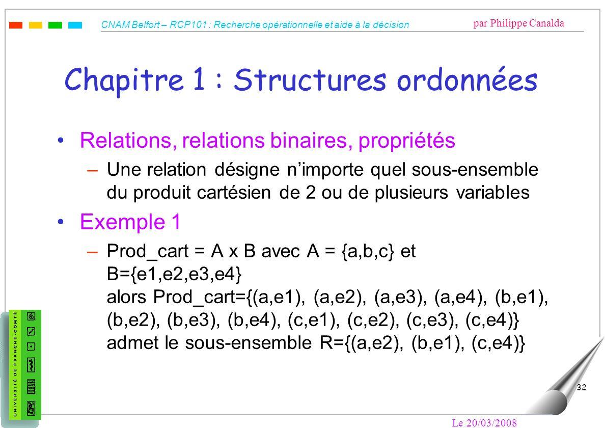CNAM Belfort – RCP101 : Recherche opérationnelle et aide à la décision par Philippe Canalda Le 20/03/2008 32 Chapitre 1 : Structures ordonnées Relatio