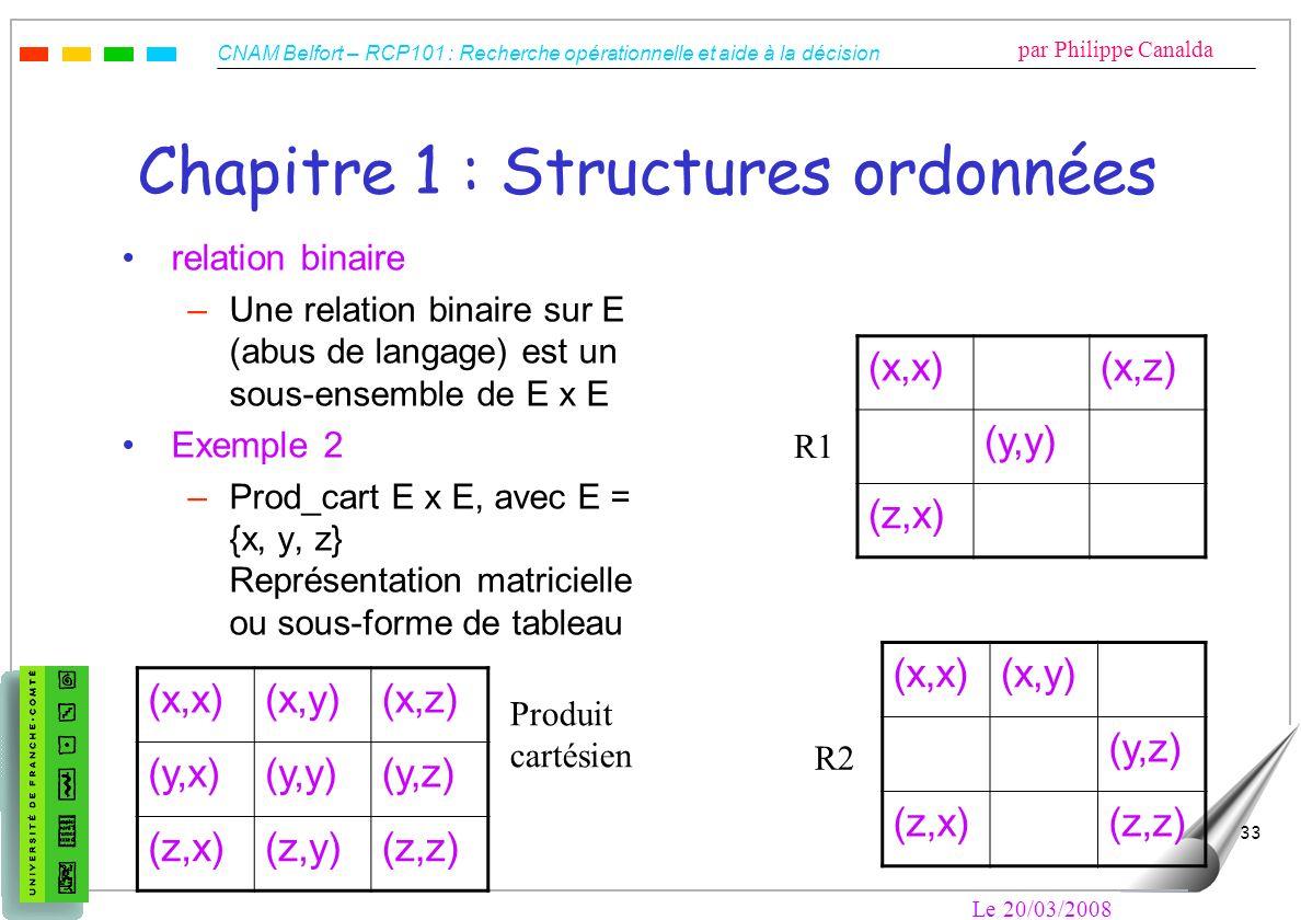 CNAM Belfort – RCP101 : Recherche opérationnelle et aide à la décision par Philippe Canalda Le 20/03/2008 33 Chapitre 1 : Structures ordonnées relatio