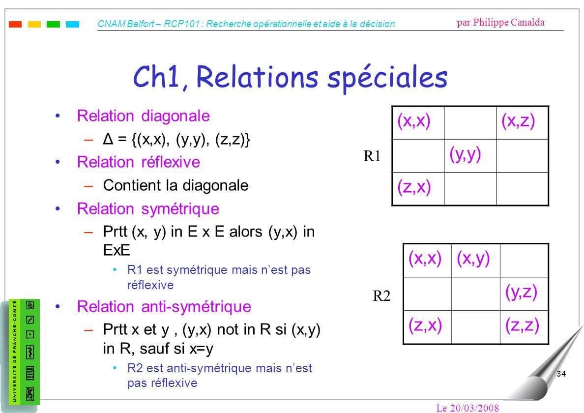 CNAM Belfort – RCP101 : Recherche opérationnelle et aide à la décision par Philippe Canalda Le 20/03/2008 34 Ch1, Relations spéciales Relation diagona