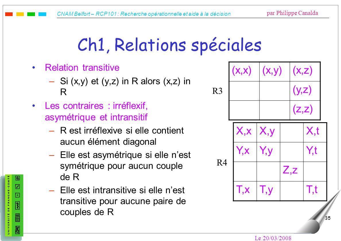 CNAM Belfort – RCP101 : Recherche opérationnelle et aide à la décision par Philippe Canalda Le 20/03/2008 35 Ch1, Relations spéciales Relation transit