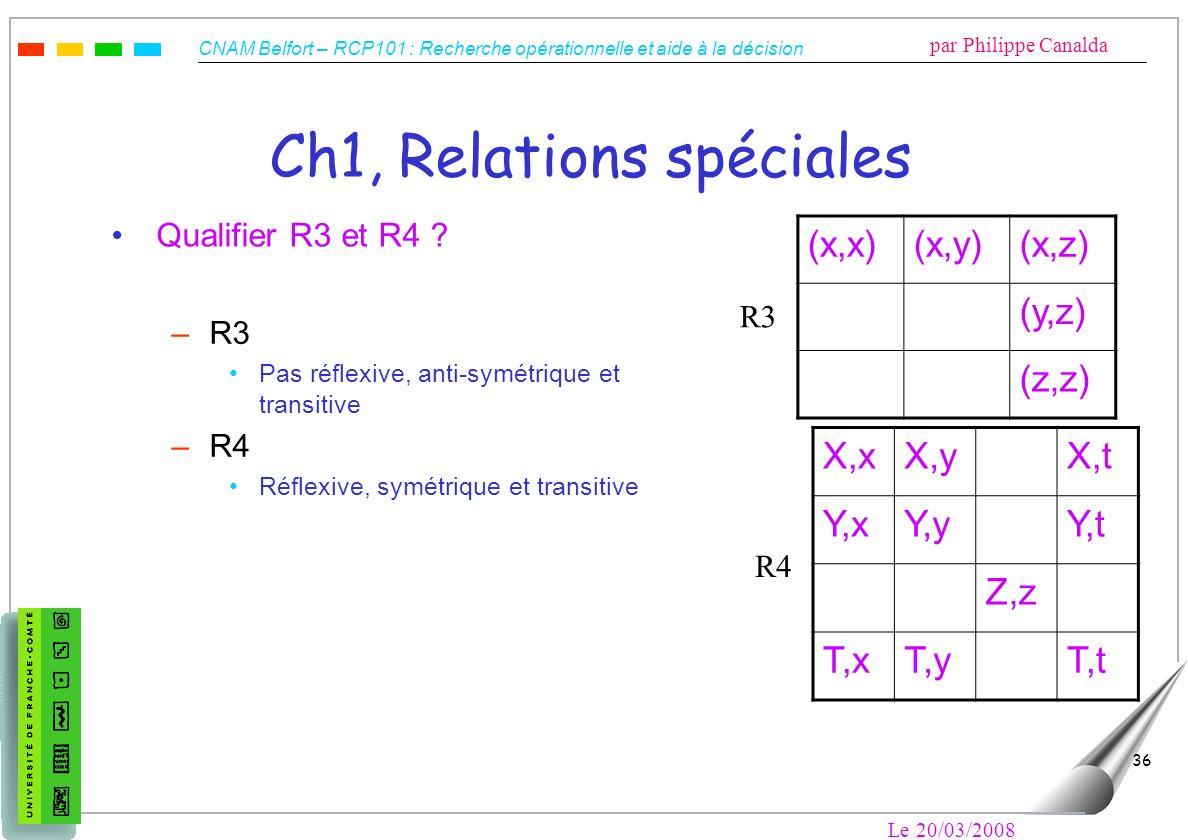 CNAM Belfort – RCP101 : Recherche opérationnelle et aide à la décision par Philippe Canalda Le 20/03/2008 36 Ch1, Relations spéciales Qualifier R3 et
