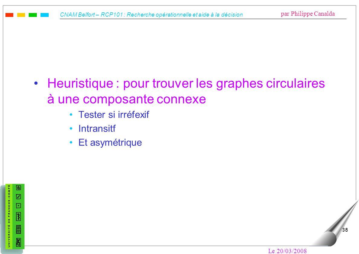 CNAM Belfort – RCP101 : Recherche opérationnelle et aide à la décision par Philippe Canalda Le 20/03/2008 38 Heuristique : pour trouver les graphes ci