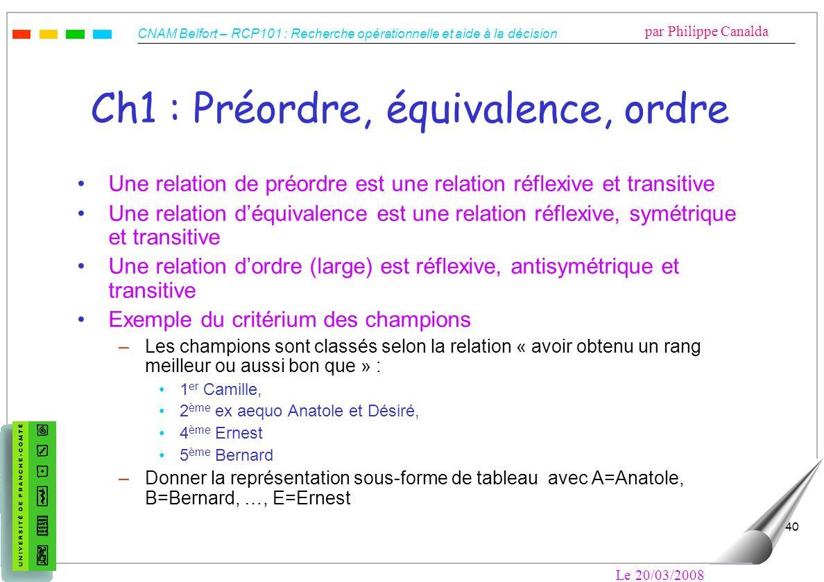 CNAM Belfort – RCP101 : Recherche opérationnelle et aide à la décision par Philippe Canalda Le 20/03/2008 40 Ch1 : Préordre, équivalence, ordre Une re