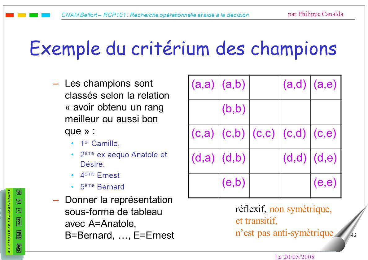 CNAM Belfort – RCP101 : Recherche opérationnelle et aide à la décision par Philippe Canalda Le 20/03/2008 43 Exemple du critérium des champions –Les c