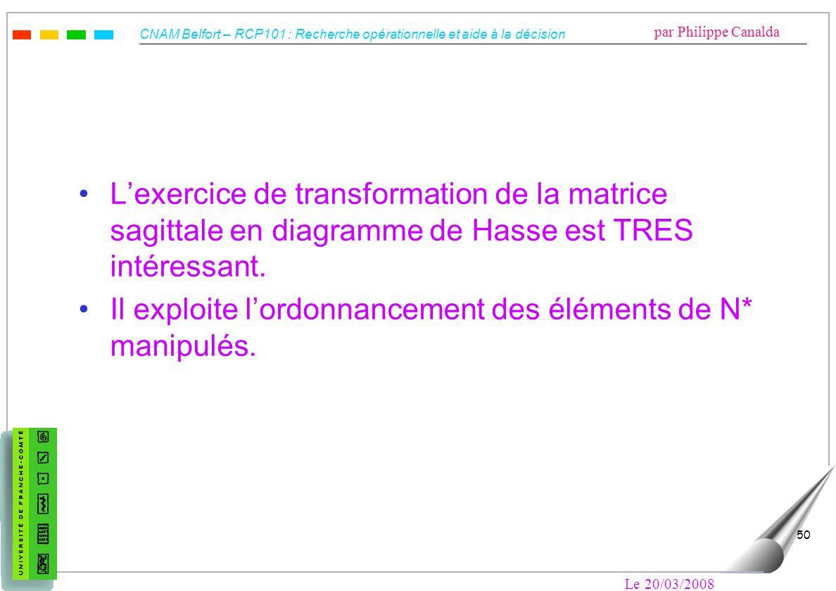 CNAM Belfort – RCP101 : Recherche opérationnelle et aide à la décision par Philippe Canalda Le 20/03/2008 50 Lexercice de transformation de la matrice