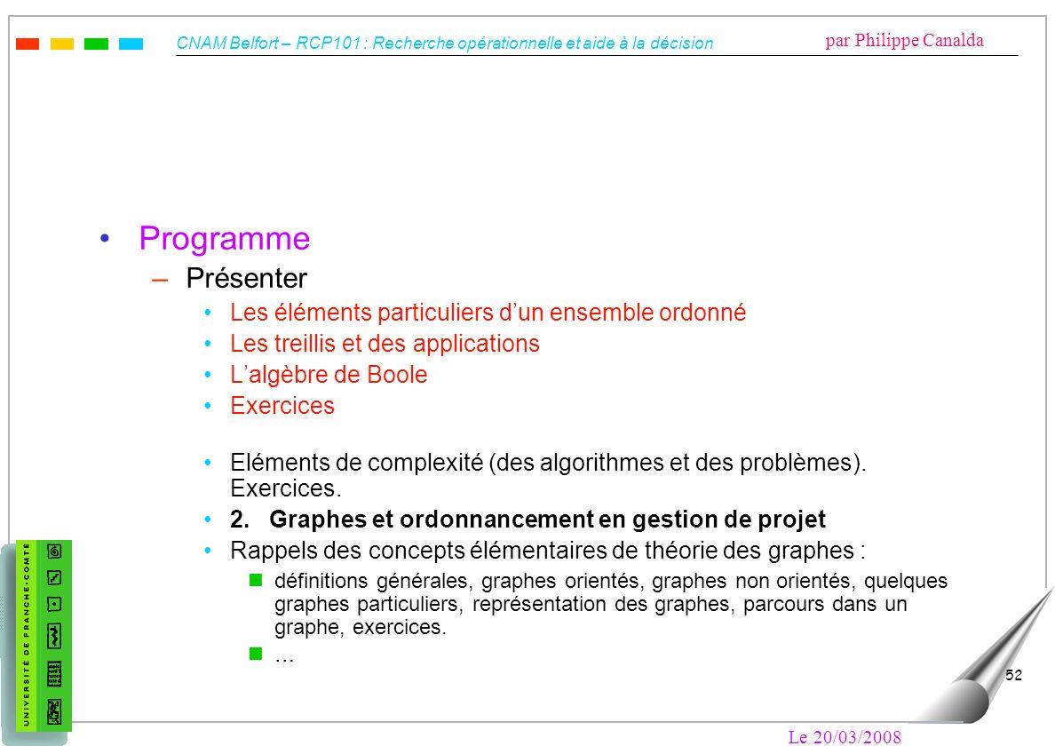CNAM Belfort – RCP101 : Recherche opérationnelle et aide à la décision par Philippe Canalda Le 20/03/2008 52 Programme –Présenter Les éléments particu