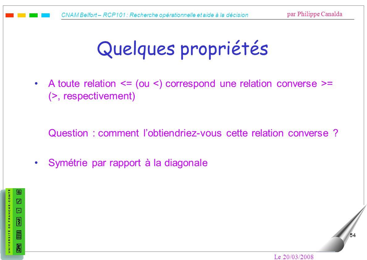 CNAM Belfort – RCP101 : Recherche opérationnelle et aide à la décision par Philippe Canalda Le 20/03/2008 54 Quelques propriétés A toute relation = (>