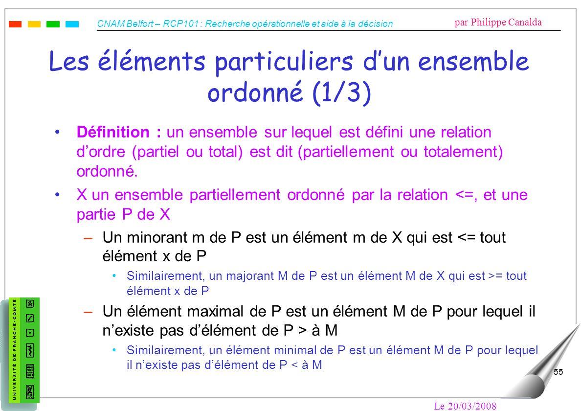 CNAM Belfort – RCP101 : Recherche opérationnelle et aide à la décision par Philippe Canalda Le 20/03/2008 55 Les éléments particuliers dun ensemble or